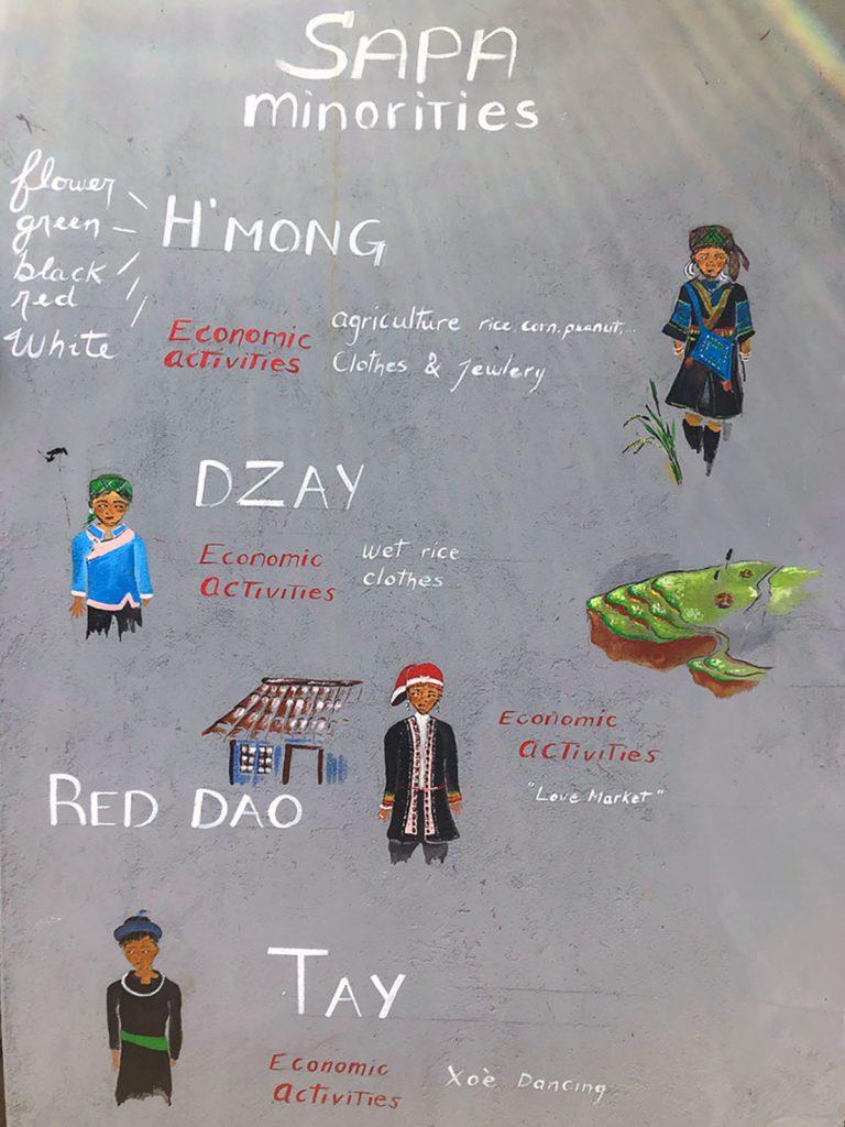 Sapa Ethnic Minorities Vietnam